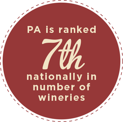 PA is ranked 7th nationally in the number of wineries - PA Wines