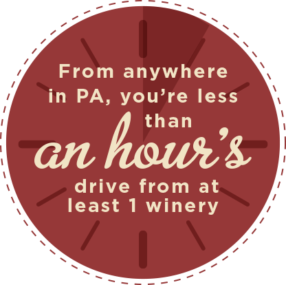 From anywhere in PA you're less than 1 hour from at least 1 winery - PA Wines
